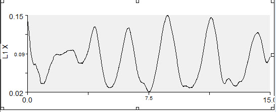 2DGraph2.jpg