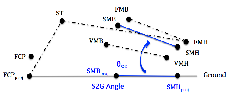 File:IOR S2GAngle.png